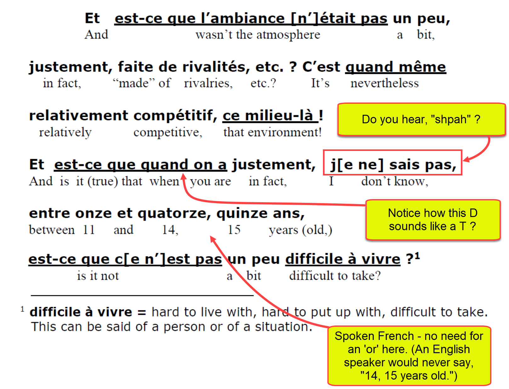 French Listening Comprehension - je ne sais pas